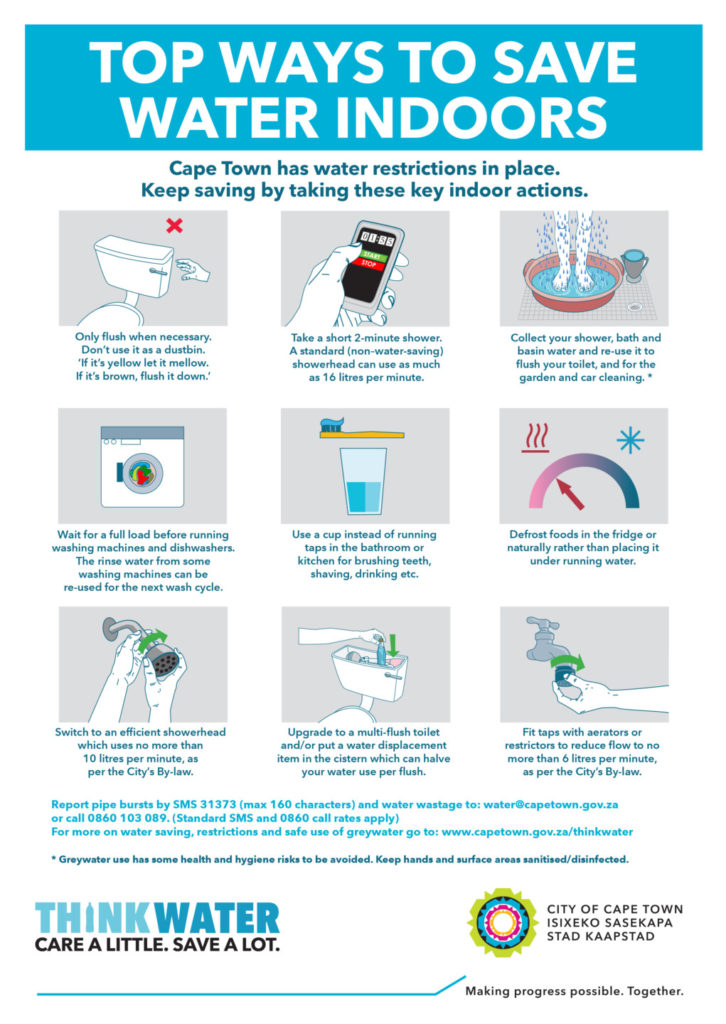 Top-Ways-to-Save-Water-726x1024.jpg
